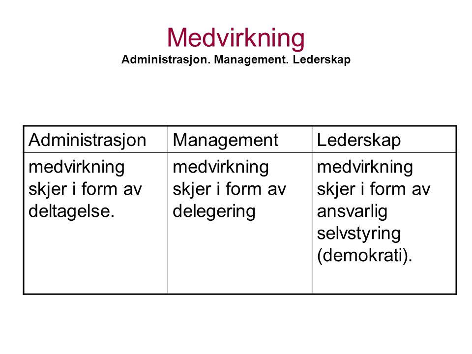 Medvirkning Administrasjon. Management. Lederskap AdministrasjonManagementLederskap medvirkning skjer i form av deltagelse. medvirkning skjer i form a
