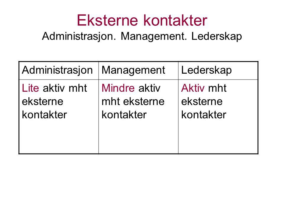 Eksterne kontakter Administrasjon. Management.