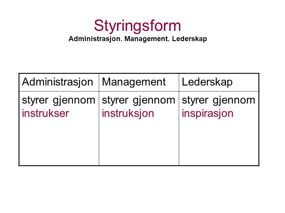 Styringsform Administrasjon. Management. Lederskap AdministrasjonManagementLederskap styrer gjennom instrukser styrer gjennom instruksjon styrer gjenn