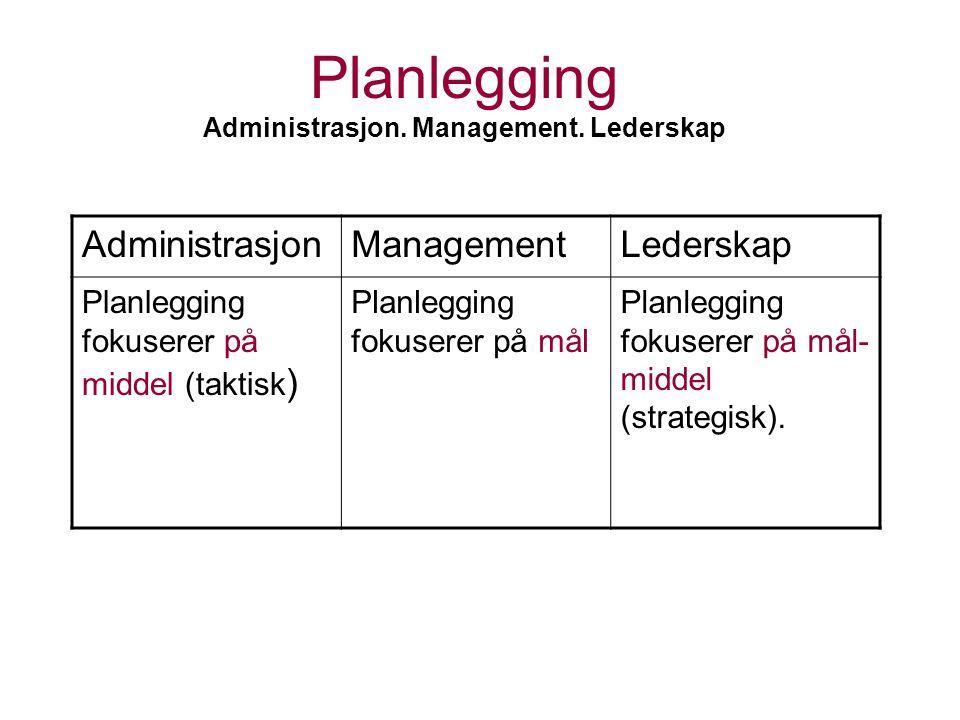 Planlegging Administrasjon. Management. Lederskap AdministrasjonManagementLederskap Planlegging fokuserer på middel (taktisk ) Planlegging fokuserer p