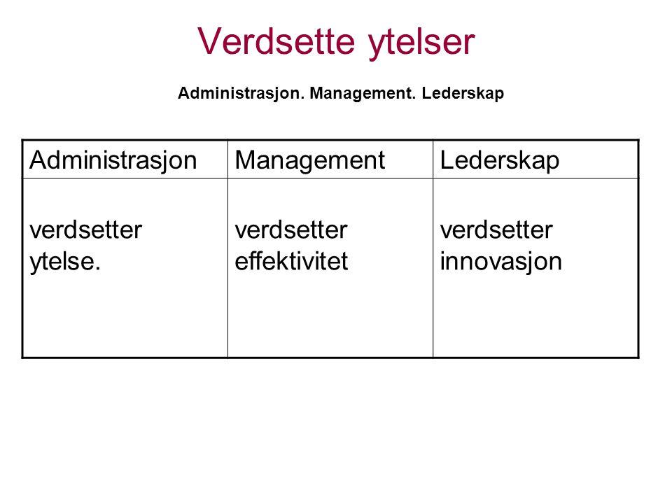 Verdsette ytelser Administrasjon. Management. Lederskap AdministrasjonManagementLederskap verdsetter ytelse. verdsetter effektivitet verdsetter innova