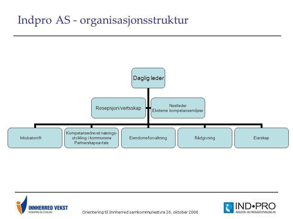 Orientering til Innherred samkommunestyre 26. oktober 2006 Indpro AS - organisasjonsstruktur Daglig leder Inkubatorrift Kompetansedrevet nærings- utvi