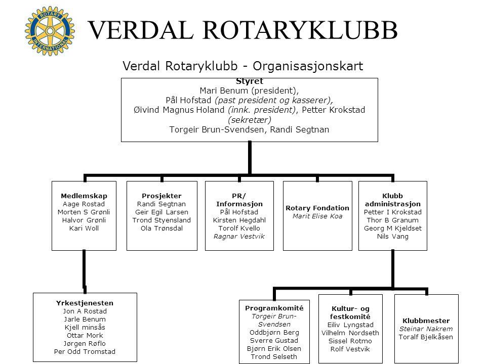 VERDAL ROTARYKLUBB Verdal Rotaryklubb - Organisasjonskart Styret Mari Benum (president), Pål Hofstad (past president og kasserer), Øivind Magnus Holan