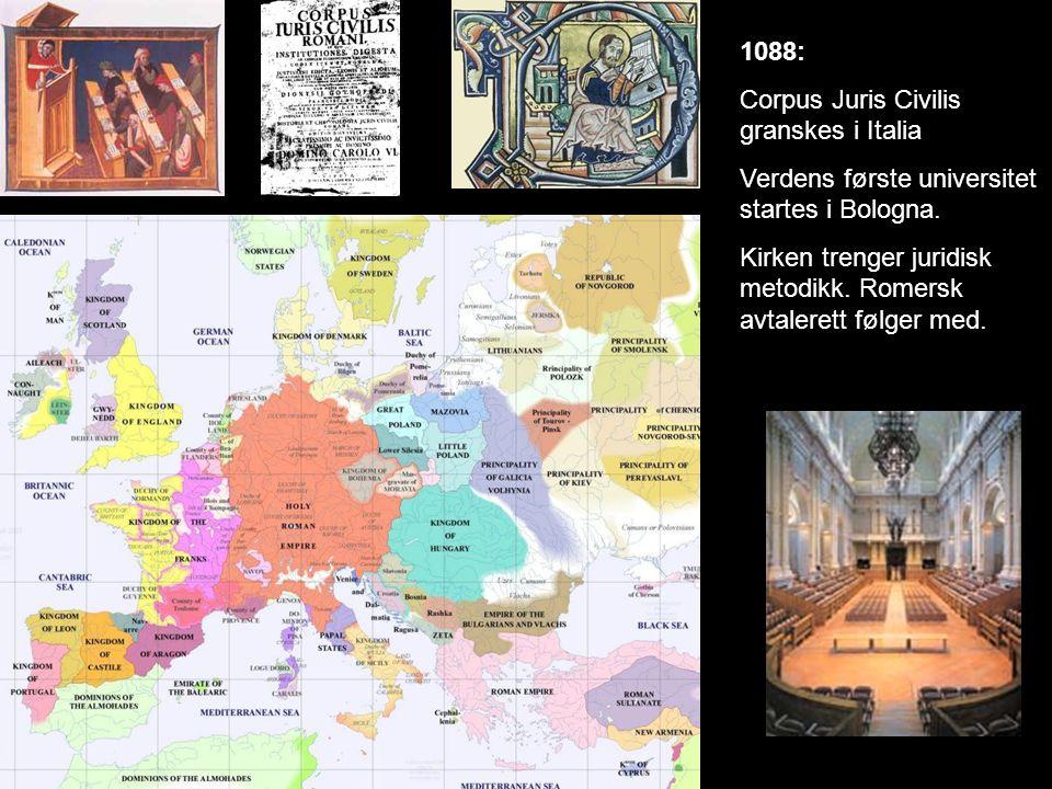 1088: Corpus Juris Civilis granskes i Italia Verdens første universitet startes i Bologna. Kirken trenger juridisk metodikk. Romersk avtalerett følger