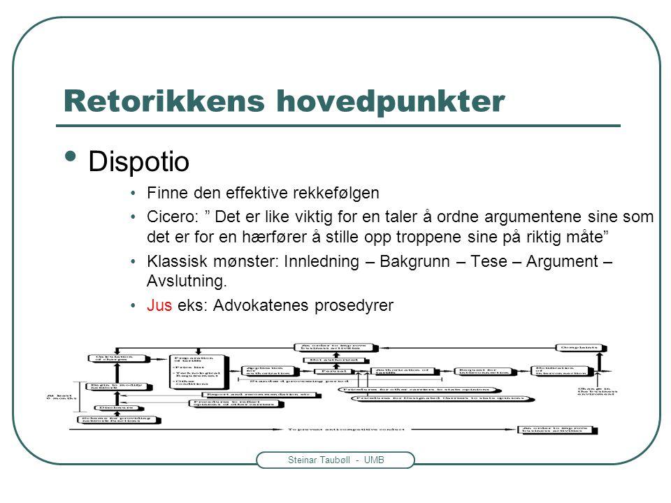 Steinar Taubøll - UMB Praktiske oppgaver: Konklusjon • Hovedkonklusjon på hver oppgave •Eks: Oppg.