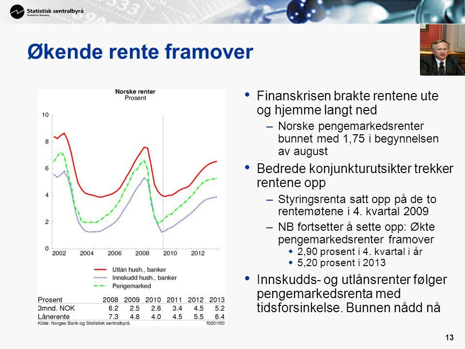 13 Økende rente framover • Finanskrisen brakte rentene ute og hjemme langt ned –Norske pengemarkedsrenter bunnet med 1,75 i begynnelsen av august • Be