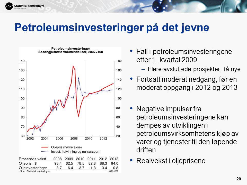 20 Petroleumsinvesteringer på det jevne • Fall i petroleumsinvesteringene etter 1. kvartal 2009 –Flere avsluttede prosjekter, få nye • Fortsatt modera