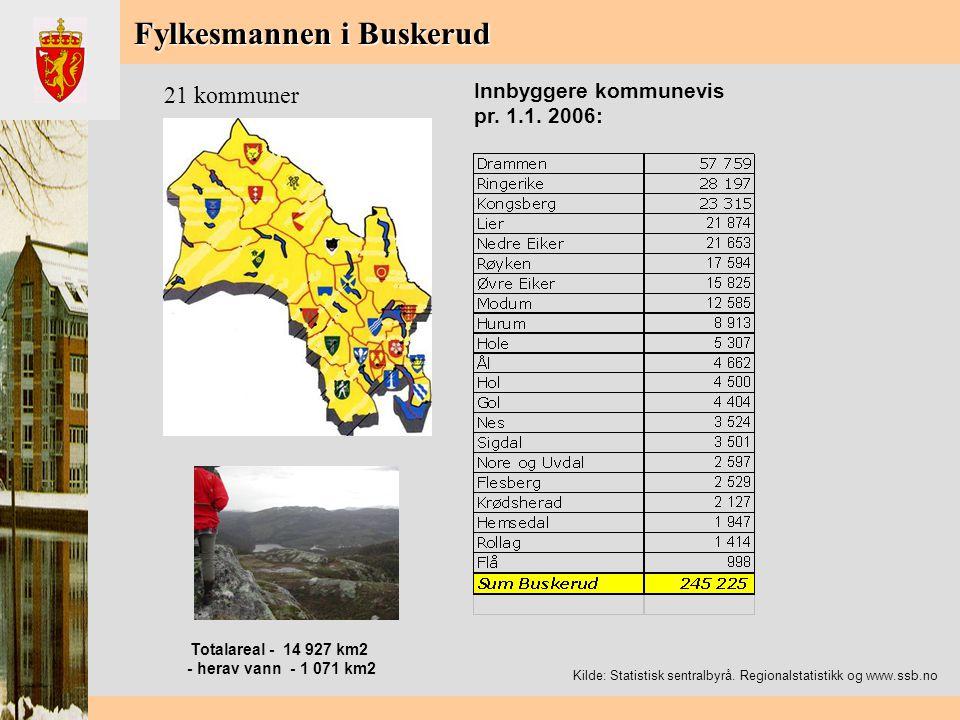 Fylkesmannen i Buskerud Innbyggere kommunevis pr. 1.1.