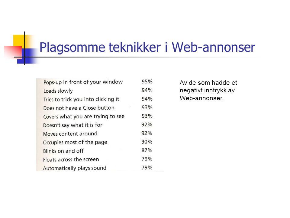 Plagsomme teknikker i Web-annonser Av de som hadde et negativt inntrykk av Web-annonser.