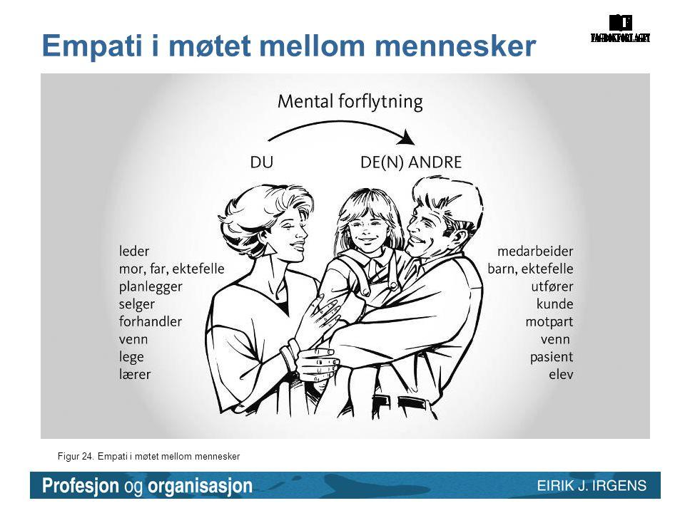 Figur 24. Empati i møtet mellom mennesker Empati i møtet mellom mennesker