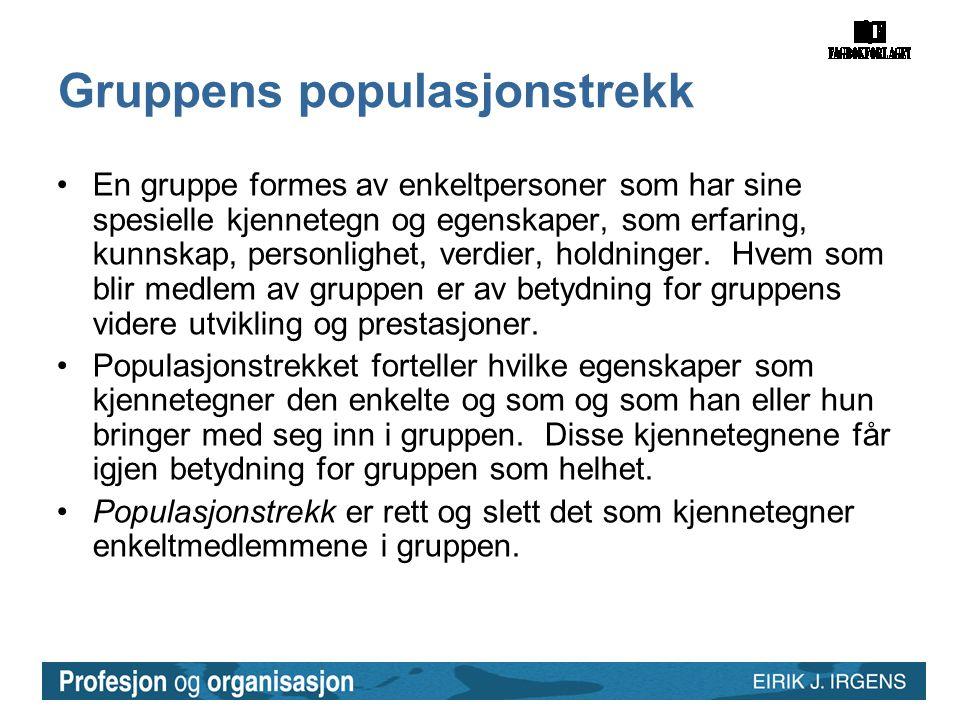 Fire holdninger til samarbeid JEG-ANDRE Vinn- Tap Tap- Vinn Tap- Tap Vinn- Vinn