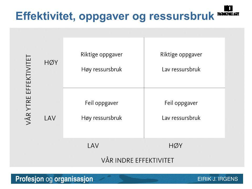 Figur 44. Effektivitet, oppgaver og ressursbruk Effektivitet, oppgaver og ressursbruk