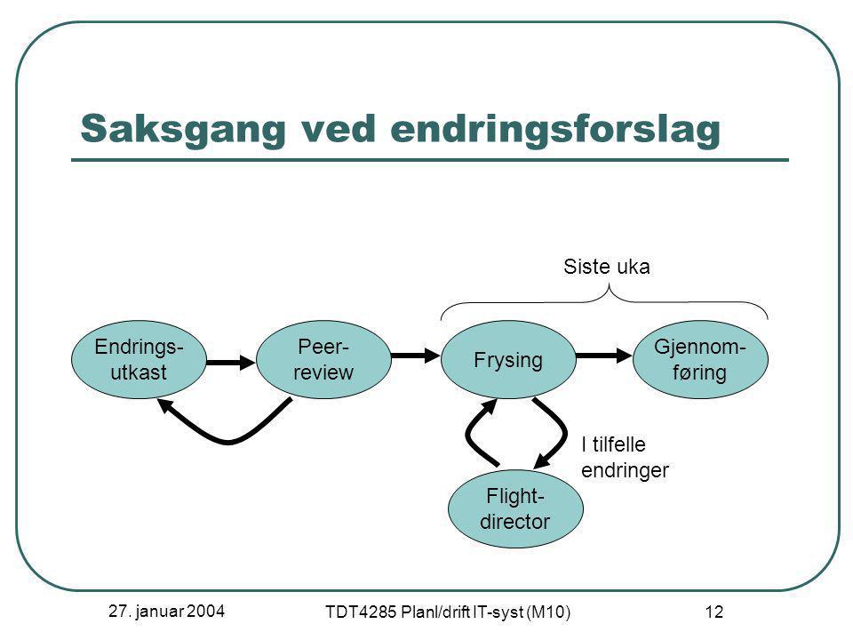 27. januar 2004 TDT4285 Planl/drift IT-syst (M10) 12 Saksgang ved endringsforslag Endrings- utkast Peer- review Frysing Gjennom- føring Flight- direct