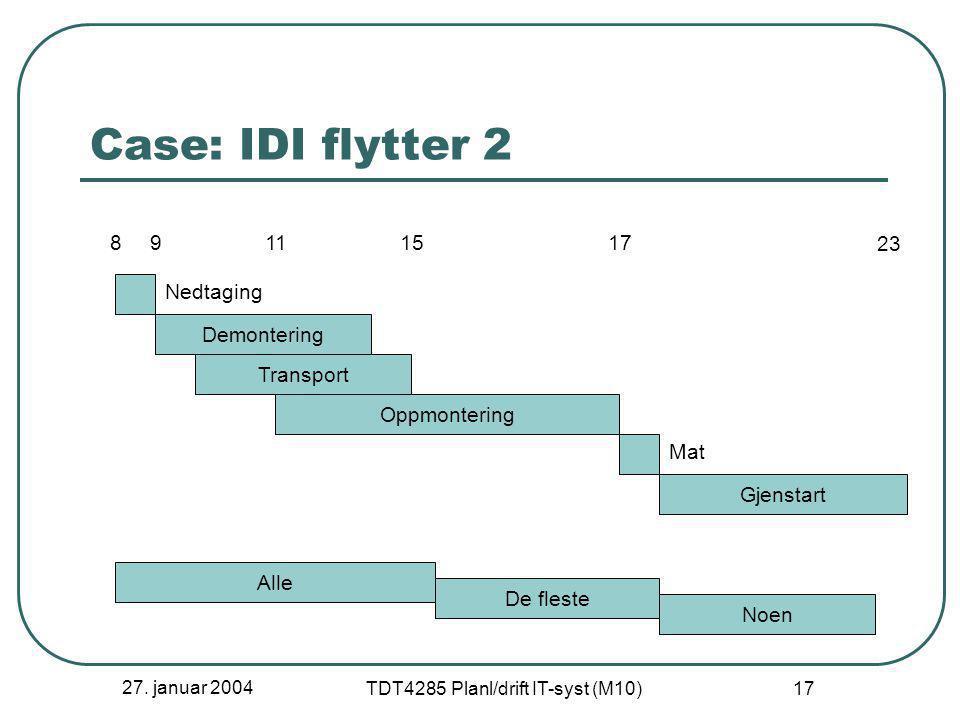 27. januar 2004 TDT4285 Planl/drift IT-syst (M10) 17 Case: IDI flytter 2 Gjenstart Oppmontering Transport Demontering Mat Nedtaging Alle De fleste Noe
