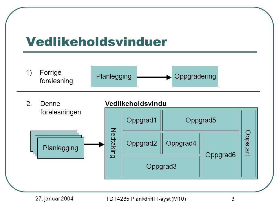 27. januar 2004 TDT4285 Planl/drift IT-syst (M10) 3 Vedlikeholdsvinduer PlanleggingOppgradering Planlegging Oppgrad1 Oppgrad2Oppgrad4 Oppgrad3 Nedtaki
