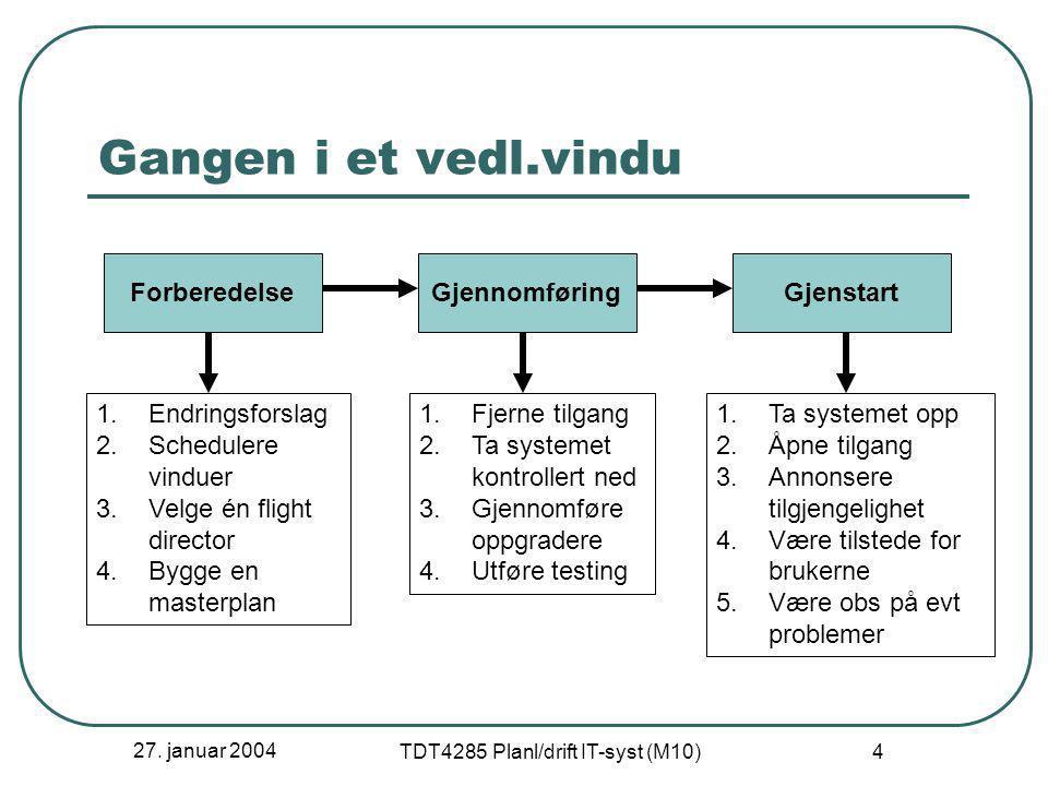 27. januar 2004 TDT4285 Planl/drift IT-syst (M10) 4 Gangen i et vedl.vindu ForberedelseGjenstartGjennomføring 1.Endringsforslag 2.Schedulere vinduer 3