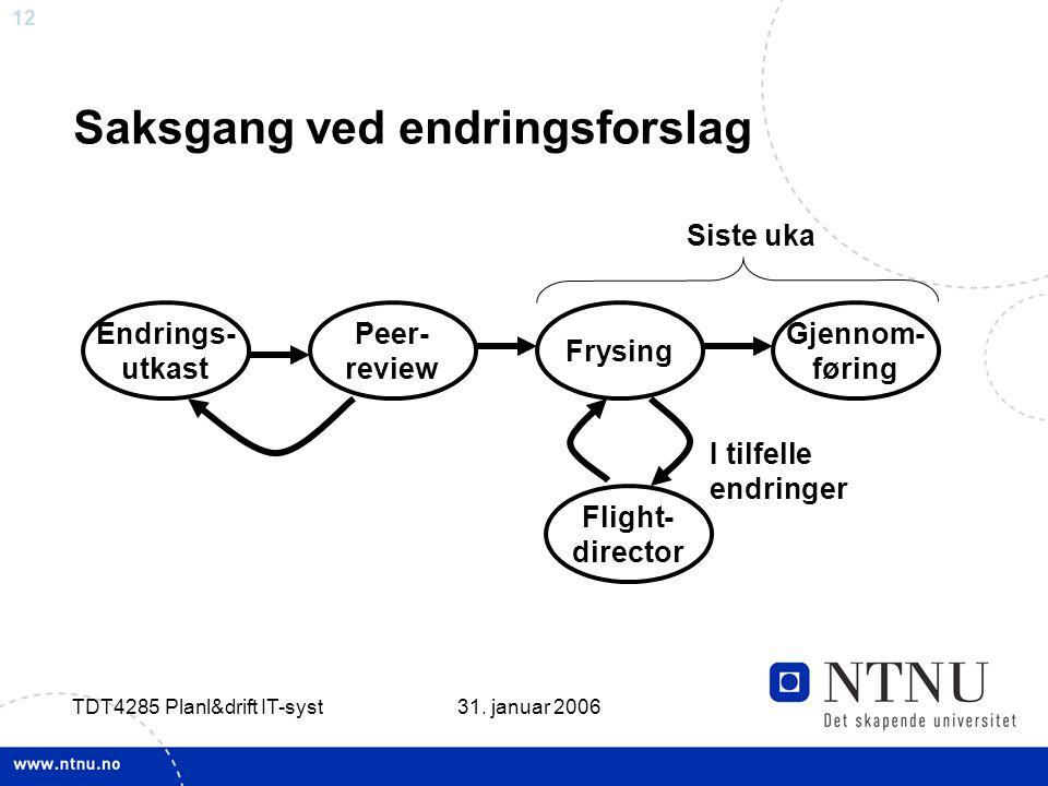 12 31. januar 2006 TDT4285 Planl&drift IT-syst Saksgang ved endringsforslag Endrings- utkast Peer- review Frysing Gjennom- føring Flight- director I t