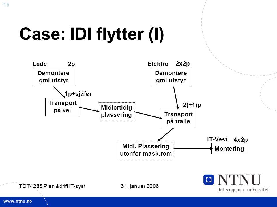 16 31. januar 2006 TDT4285 Planl&drift IT-syst Case: IDI flytter (I) Demontere gml utstyr Transport på vei Midlertidig plassering Transport på tralle