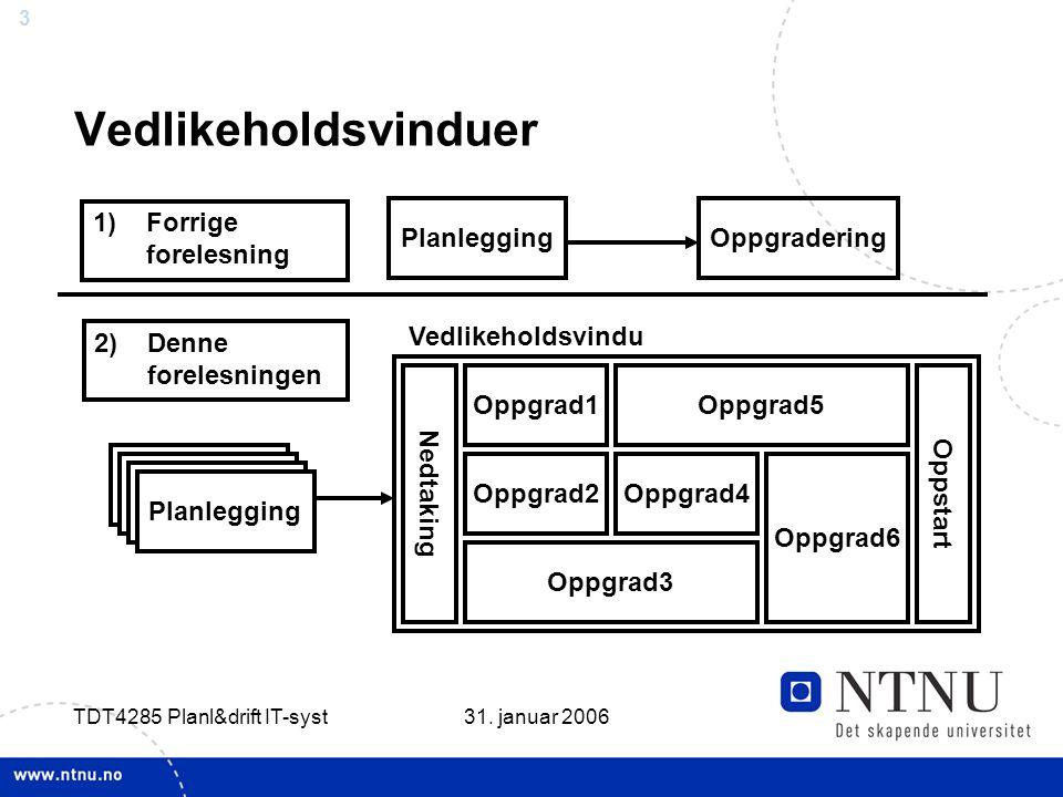 3 31. januar 2006 TDT4285 Planl&drift IT-syst Vedlikeholdsvinduer PlanleggingOppgradering Planlegging Oppgrad1 Oppgrad2Oppgrad4 Oppgrad3 Nedtaking Opp