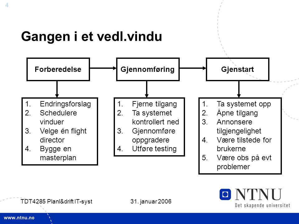 4 31. januar 2006 TDT4285 Planl&drift IT-syst Gangen i et vedl.vindu ForberedelseGjenstartGjennomføring 1.Endringsforslag 2.Schedulere vinduer 3.Velge