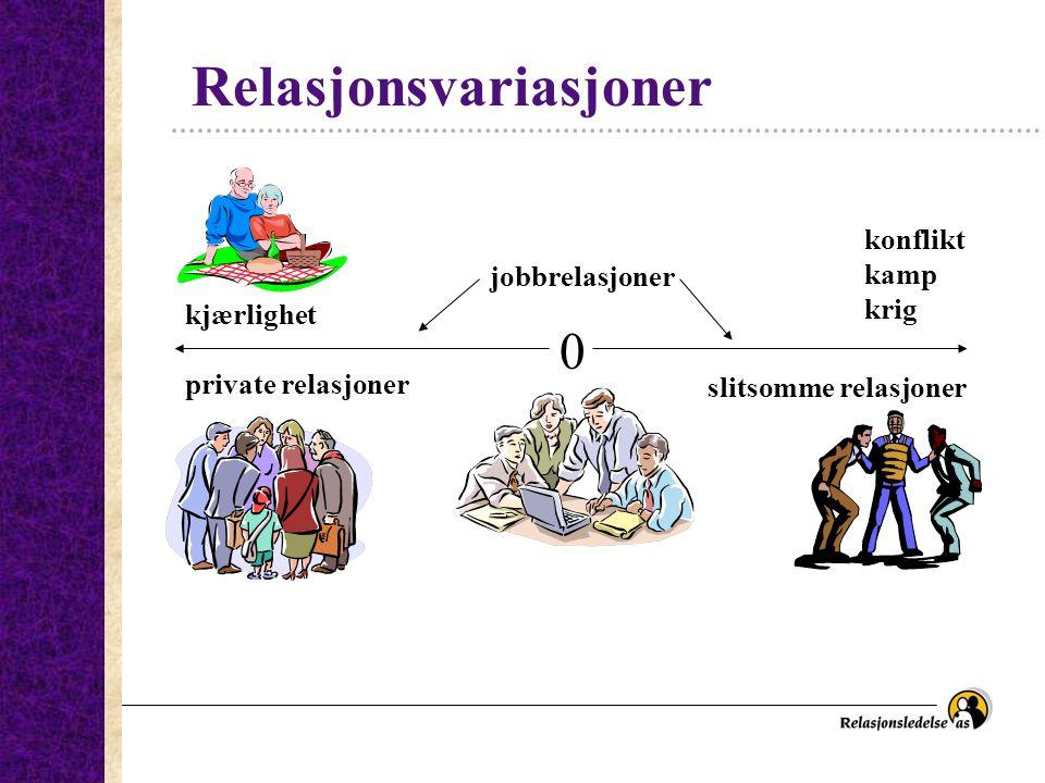 Relasjonsvariasjoner kjærlighet private relasjoner jobbrelasjoner konflikt kamp krig slitsomme relasjoner 0