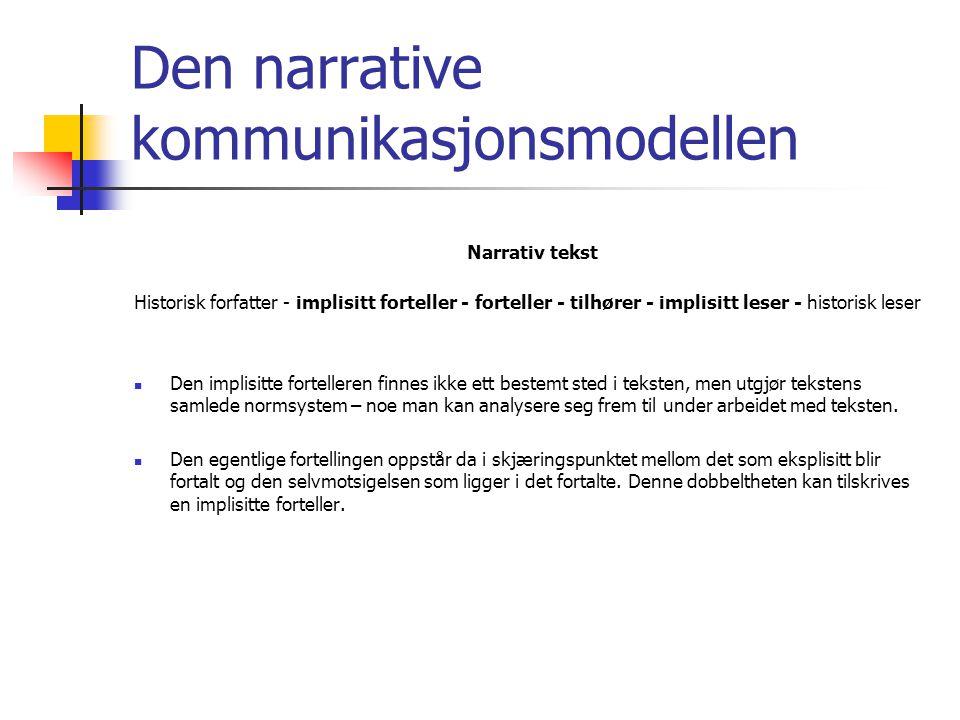 Den narrative kommunikasjonsmodellen Narrativ tekst Historisk forfatter - implisitt forteller - forteller - tilhører - implisitt leser - historisk les