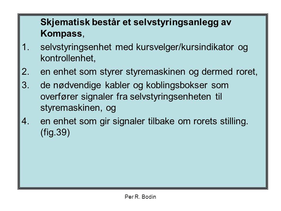 Per R. Bodin Skjematisk består et selvstyringsanlegg av Kompass, 1.selvstyringsenhet med kursvelger/kursindikator og kontrollenhet, 2.en enhet som sty