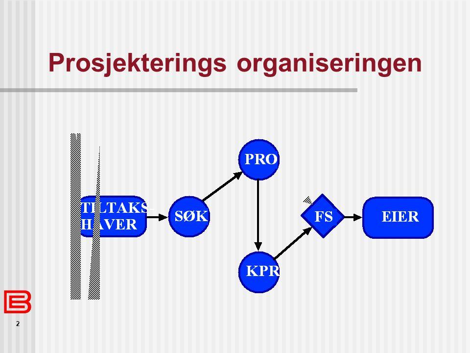 2 Prosjekterings organiseringen