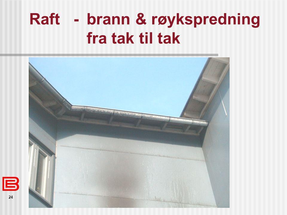 24 Raft - brann & røykspredning fra tak til tak