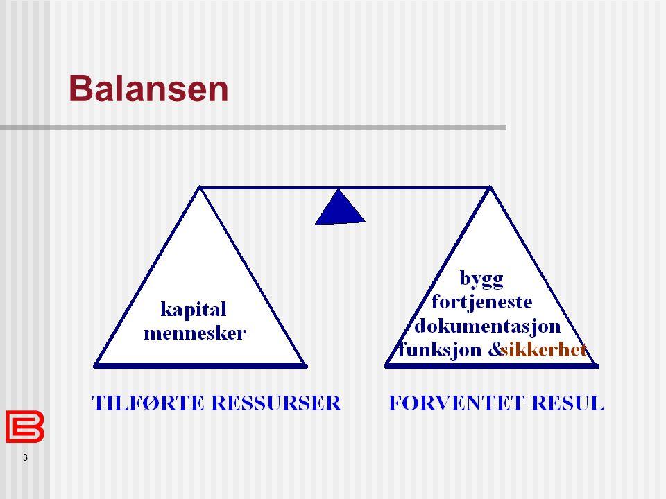 4 Former for Sikkerhet  Verdisikkerhet/Materiell nivået overlates helst til tiltakshaver .