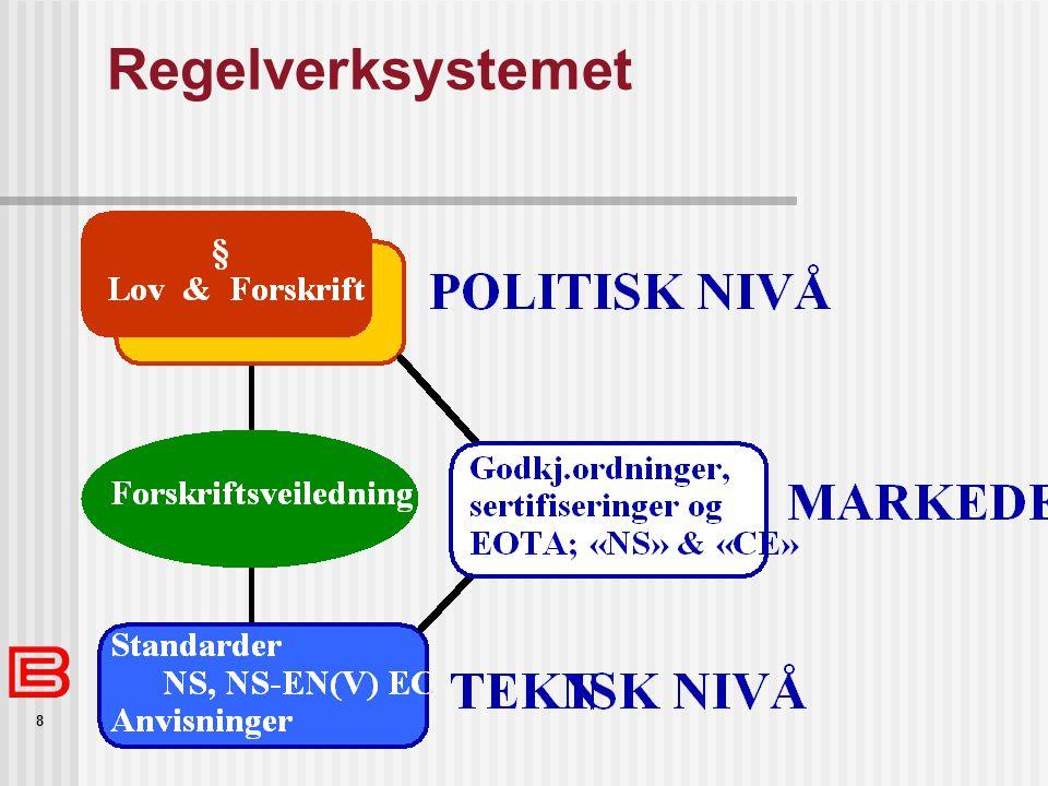 8 Regelverksystemet