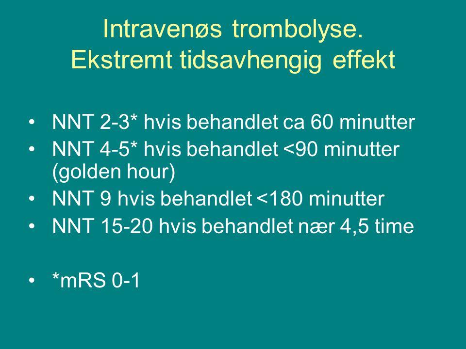 Intravenøs trombolyse. Ekstremt tidsavhengig effekt •NNT 2-3* hvis behandlet ca 60 minutter •NNT 4-5* hvis behandlet <90 minutter (golden hour) •NNT 9