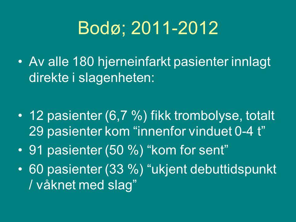 """Bodø; 2011-2012 •Av alle 180 hjerneinfarkt pasienter innlagt direkte i slagenheten: •12 pasienter (6,7 %) fikk trombolyse, totalt 29 pasienter kom """"in"""