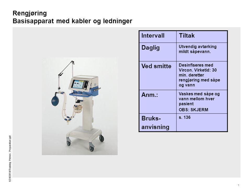 6/24/2014/Training Primus: Preparation.ppt 1 Rengjøring Basisapparat med kabler og ledninger IntervallTiltak Daglig Utvendig avtørking mildt såpevann.