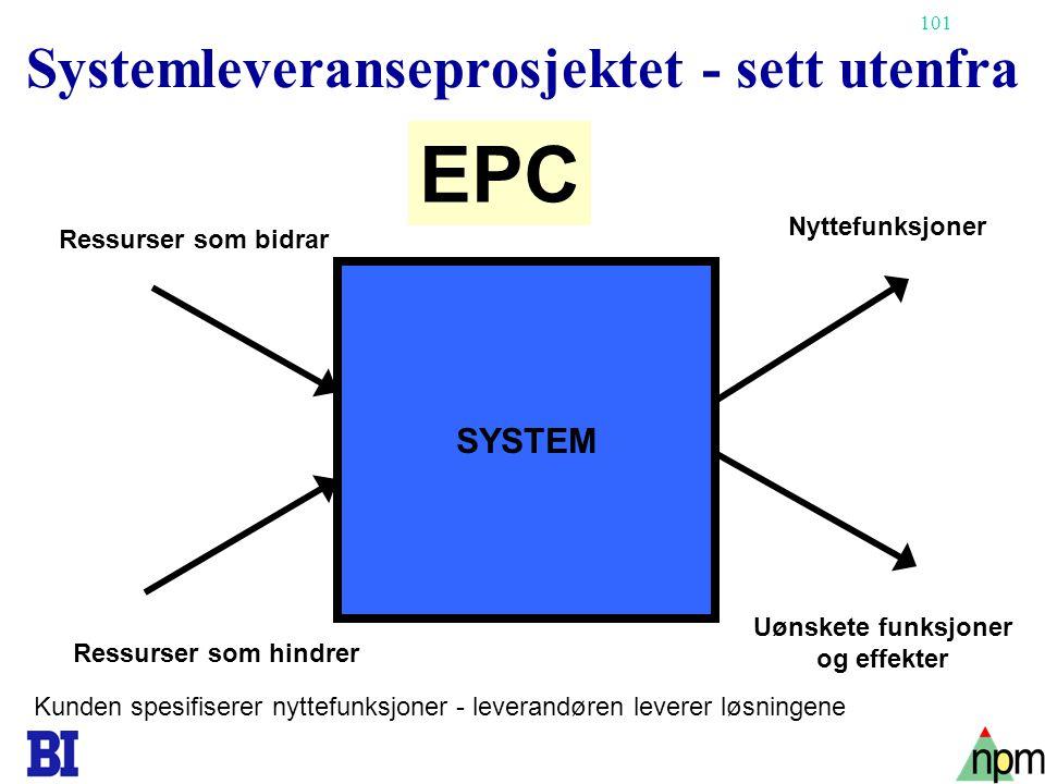 101 Systemleveranseprosjektet - sett utenfra SYSTEM Ressurser som bidrar Ressurser som hindrer Nyttefunksjoner Uønskete funksjoner og effekter Kunden