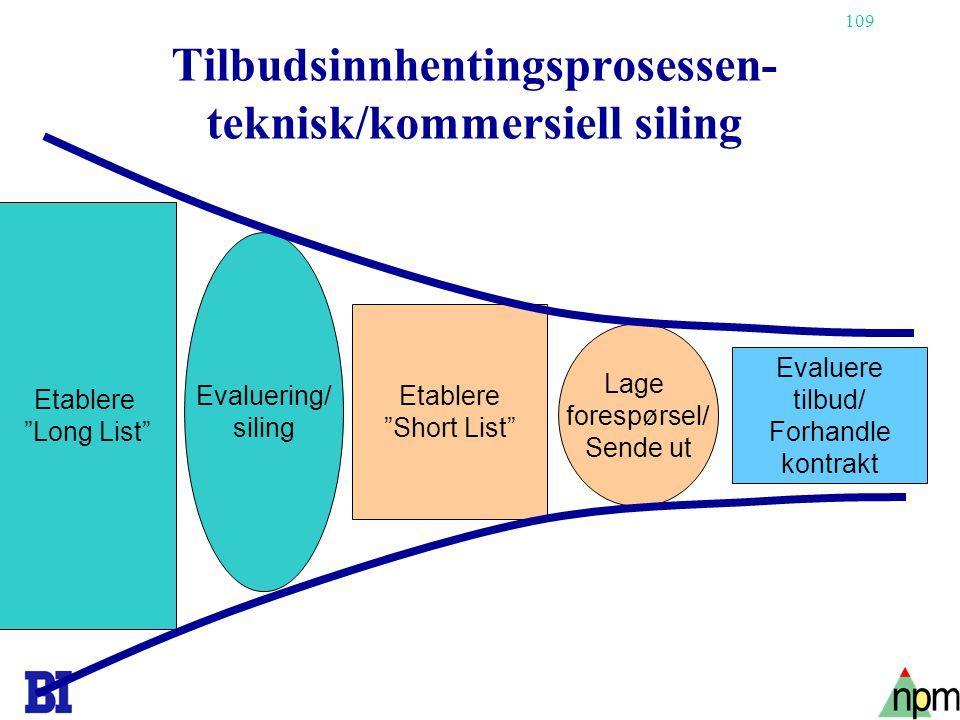 """109 Tilbudsinnhentingsprosessen- teknisk/kommersiell siling Etablere """"Long List"""" Evaluering/ siling Etablere """"Short List"""" Lage forespørsel/ Sende ut E"""