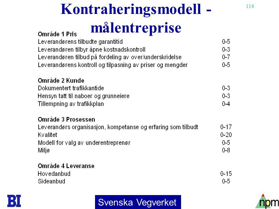 116 Kontraheringsmodell - målentreprise Svenska Vegverket