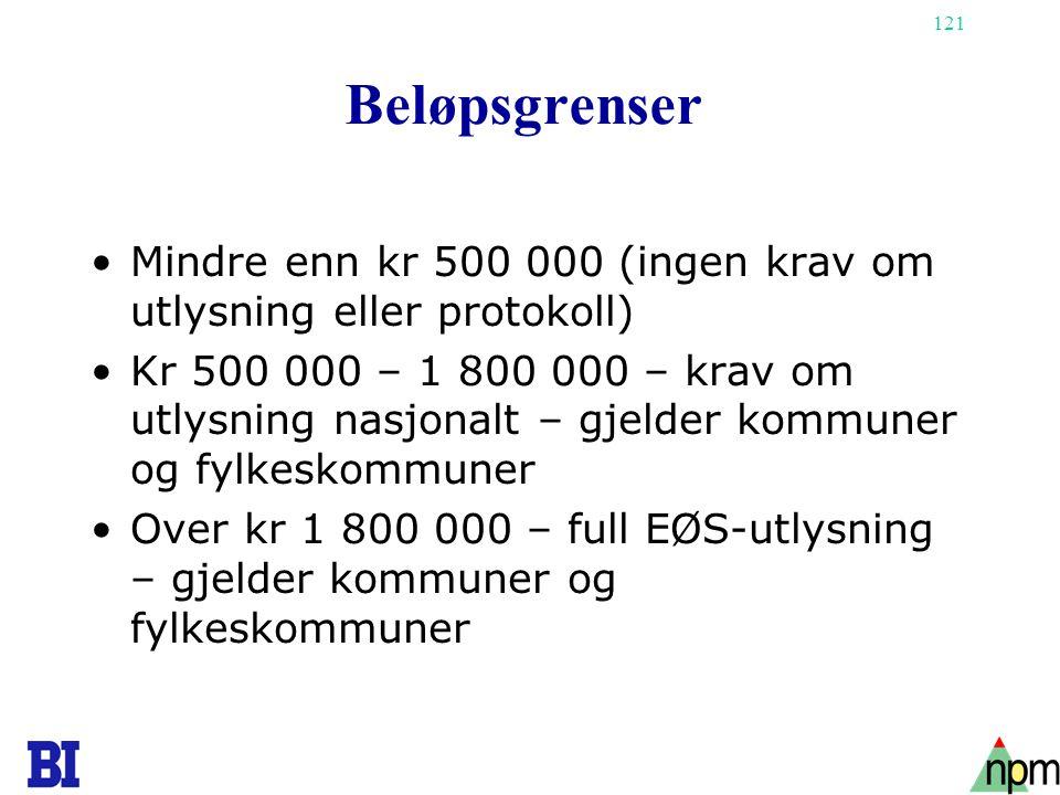 121 Beløpsgrenser •Mindre enn kr 500 000 (ingen krav om utlysning eller protokoll) •Kr 500 000 – 1 800 000 – krav om utlysning nasjonalt – gjelder kom