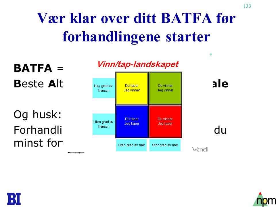 133 Vær klar over ditt BATFA før forhandlingene starter BATFA = Beste Alternativ Til ForhandlingsAvtale Og husk: Forhandlingene kan være i gang når du