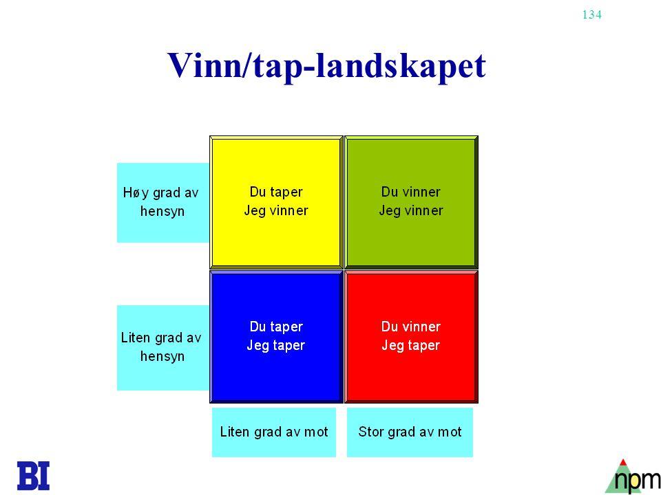 134 Vinn/tap-landskapet