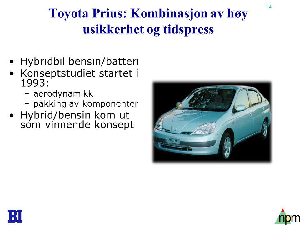 14 Toyota Prius: Kombinasjon av høy usikkerhet og tidspress •Hybridbil bensin/batteri •Konseptstudiet startet i 1993: –aerodynamikk –pakking av kompon