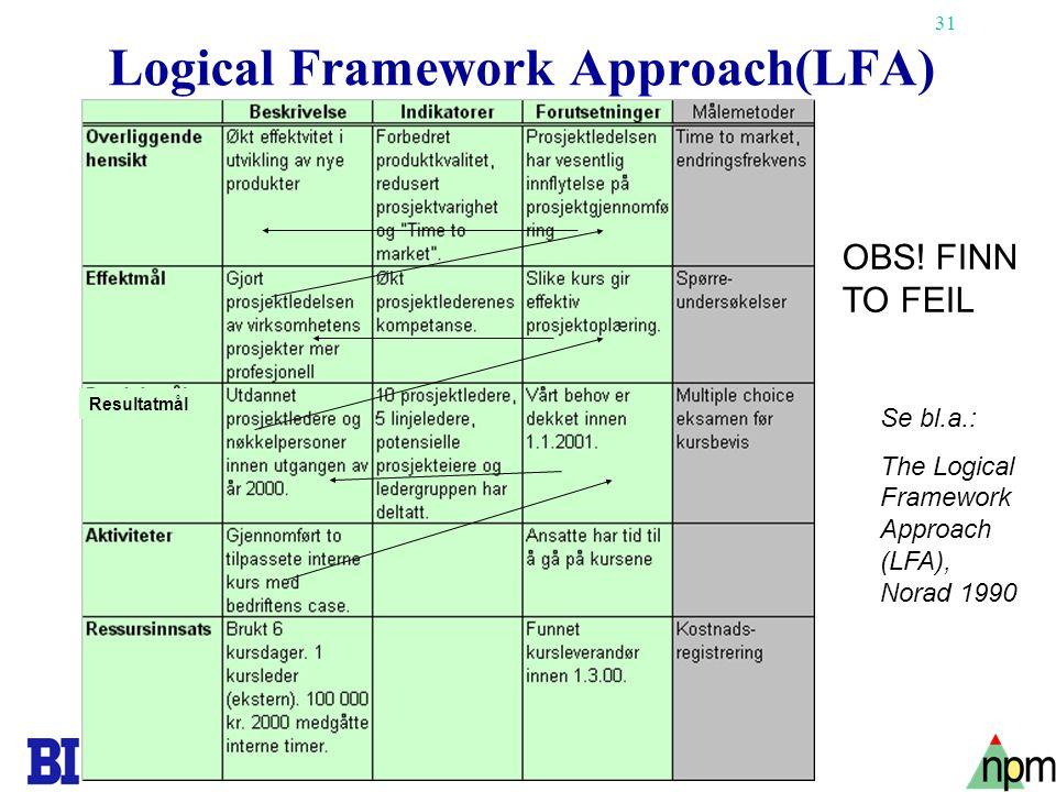 31 Logical Framework Approach(LFA) Se bl.a.: The Logical Framework Approach (LFA), Norad 1990 OBS! FINN TO FEIL Resultatmål