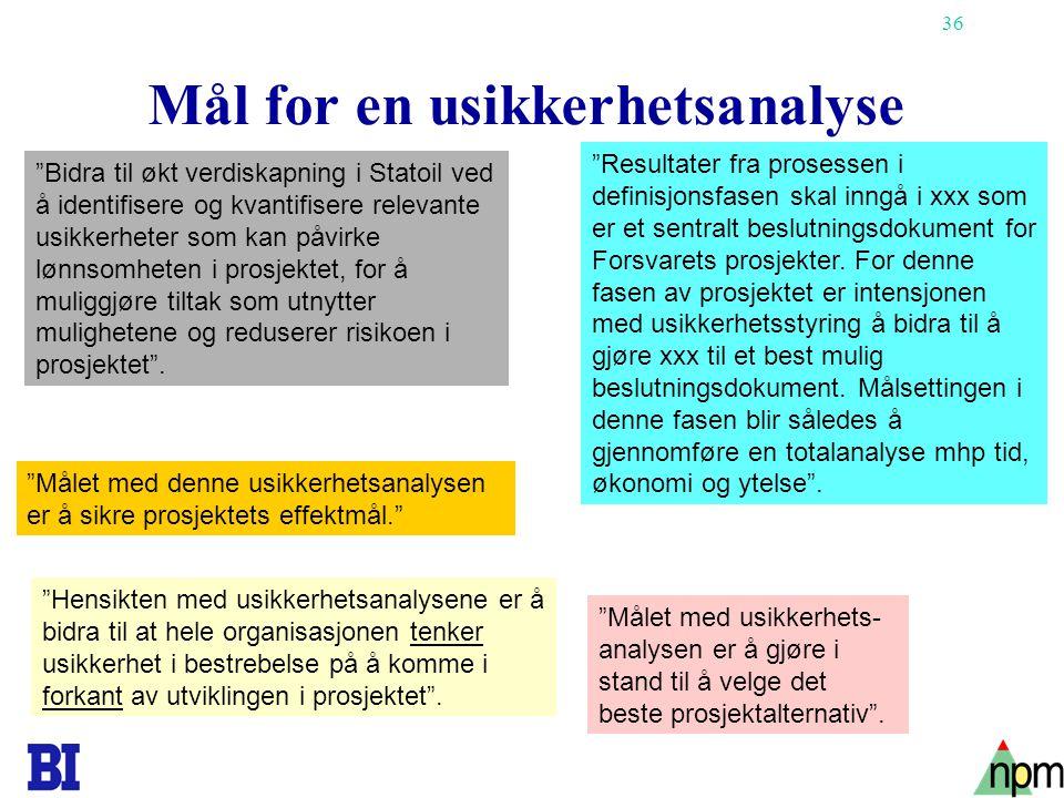 """36 Mål for en usikkerhetsanalyse """"Bidra til økt verdiskapning i Statoil ved å identifisere og kvantifisere relevante usikkerheter som kan påvirke lønn"""