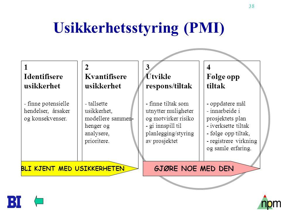 38 Usikkerhetsstyring (PMI) 1 Identifisere usikkerhet - finne potensielle hendelser, årsaker og konsekvenser. 2 Kvantifisere usikkerhet - tallsette us
