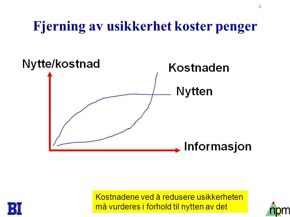 4 Fjerning av usikkerhet koster penger Kostnadene ved å redusere usikkerheten må vurderes i forhold til nytten av det