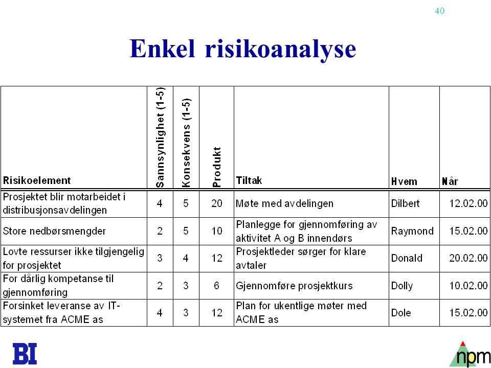 40 Enkel risikoanalyse