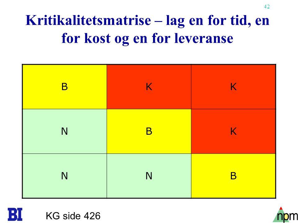 42 Kritikalitetsmatrise – lag en for tid, en for kost og en for leveranse BKK NBK NNB KG side 426
