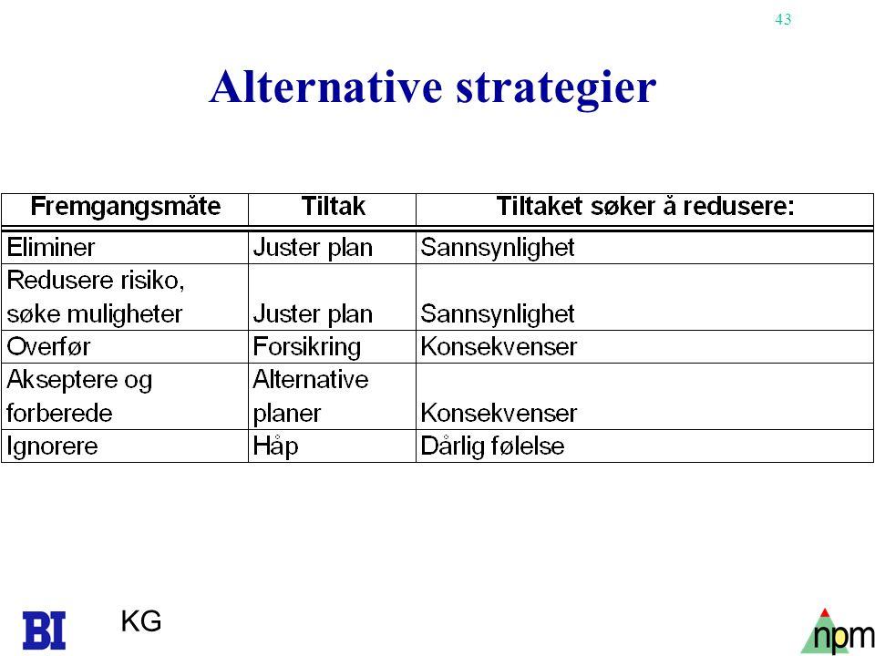 43 Alternative strategier KG