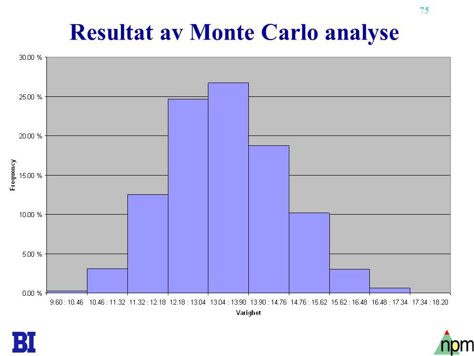 75 Resultat av Monte Carlo analyse