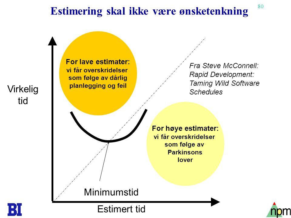 80 Estimering skal ikke være ønsketenkning For lave estimater: vi får overskridelser som følge av dårlig planlegging og feil For høye estimater: vi få